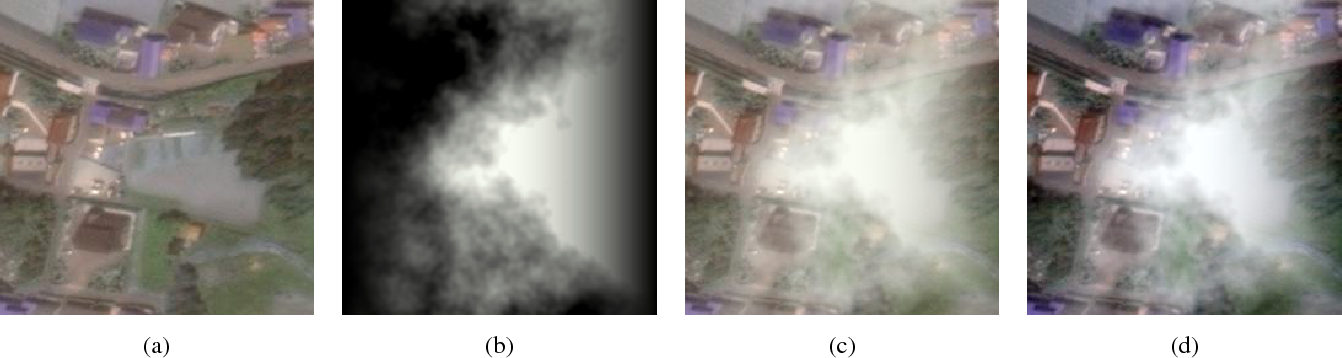 Figure 3 for Filmy Cloud Removal on Satellite Imagery with Multispectral Conditional Generative Adversarial Nets