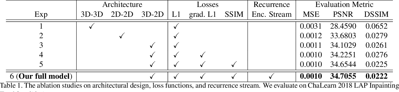 Figure 2 for Deep Blind Video Decaptioning by Temporal Aggregation and Recurrence