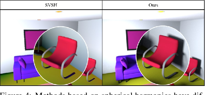 Figure 4 for Inverse Path Tracing for Joint Material and Lighting Estimation