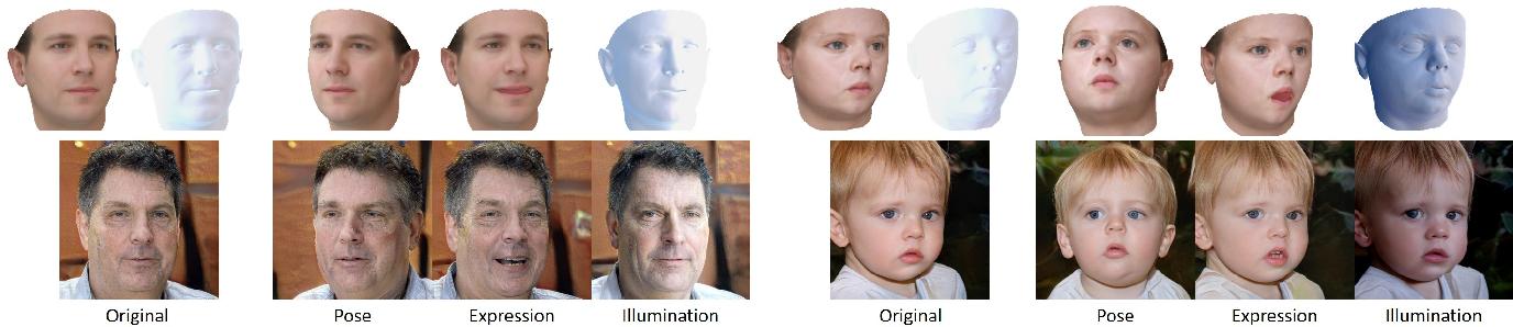 Figure 1 for StyleRig: Rigging StyleGAN for 3D Control over Portrait Images