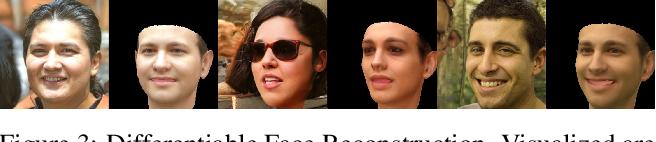 Figure 4 for StyleRig: Rigging StyleGAN for 3D Control over Portrait Images