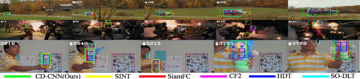 Figure 4 for Continuity-Discrimination Convolutional Neural Network for Visual Object Tracking