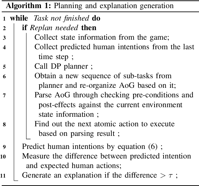 Figure 4 for Joint Mind Modeling for Explanation Generation in Complex Human-Robot Collaborative Tasks