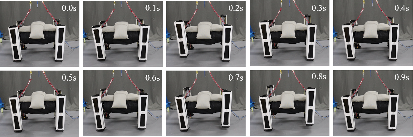Figure 2 for High-Payload Online Identification and Adaptive Control for an Electrically-actuated Quadruped Robot