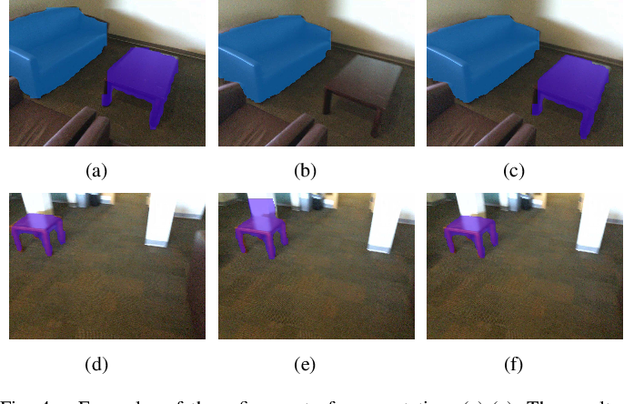 Figure 4 for A Unified Framework for Mutual Improvement of SLAM and Semantic Segmentation