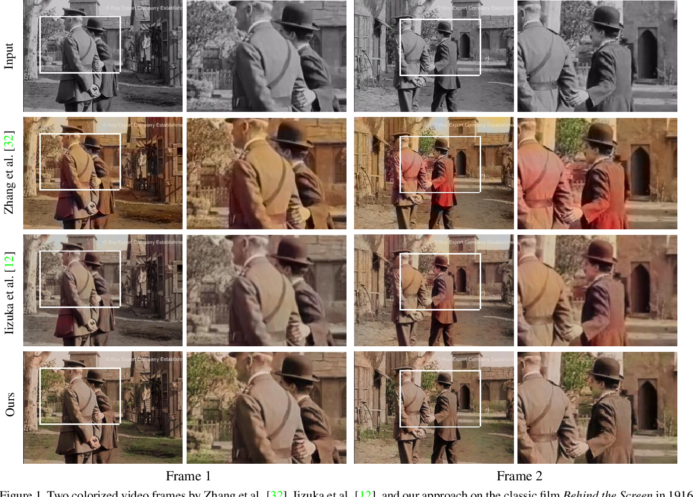 Figure 1 for Fully Automatic Video Colorization with Self-Regularization and Diversity