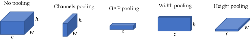 Figure 3 for Small-Task Incremental Learning
