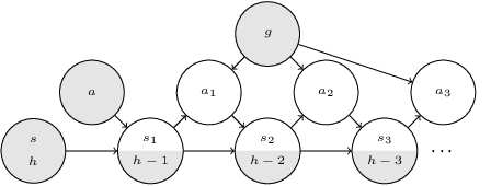 Figure 3 for C-Learning: Horizon-Aware Cumulative Accessibility Estimation