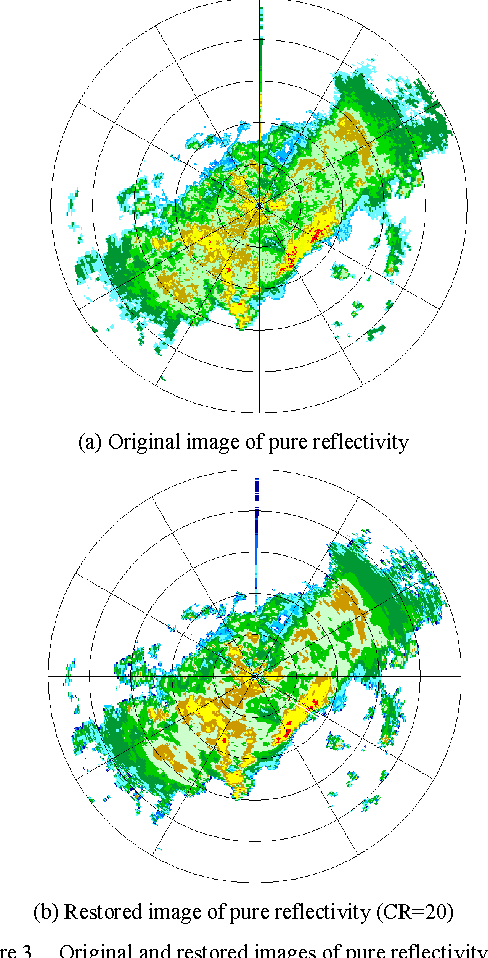 Figure 3. Original and restored images of pure reflectivity
