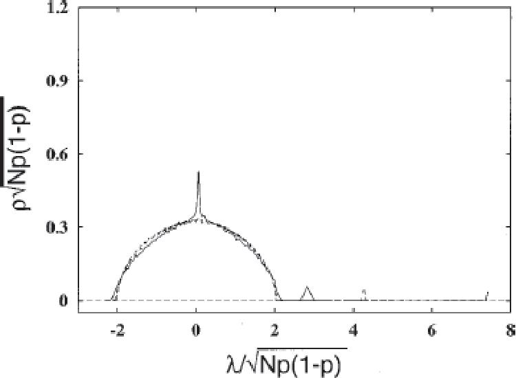 figure 2.6
