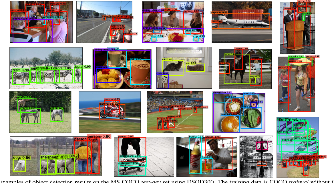 Figure 4 for DSOD: Learning Deeply Supervised Object Detectors from Scratch