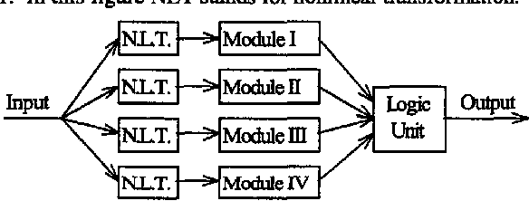 Figure 1 for Parallel, Self Organizing, Consensus Neural Networks