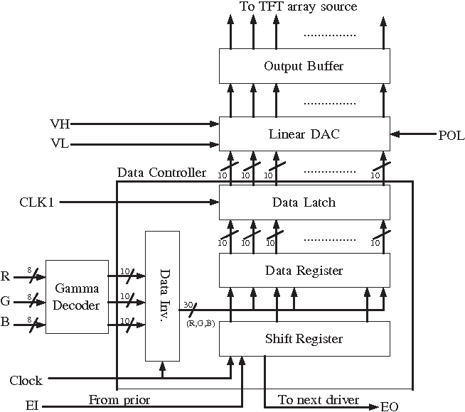 Gamma correction circuit diagram collection of wiring