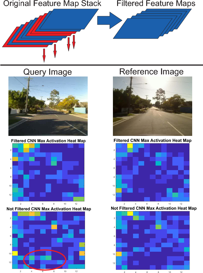 Figure 1 for Feature Map Filtering: Improving Visual Place Recognition with Convolutional Calibration