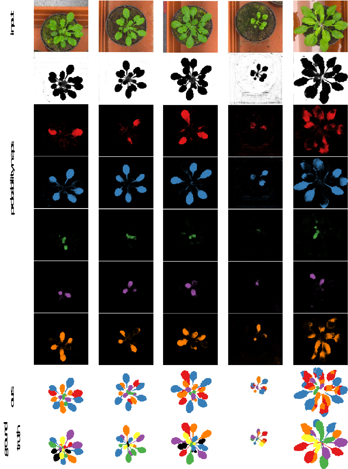 Figure 3 for Instance Segmentation by Deep Coloring