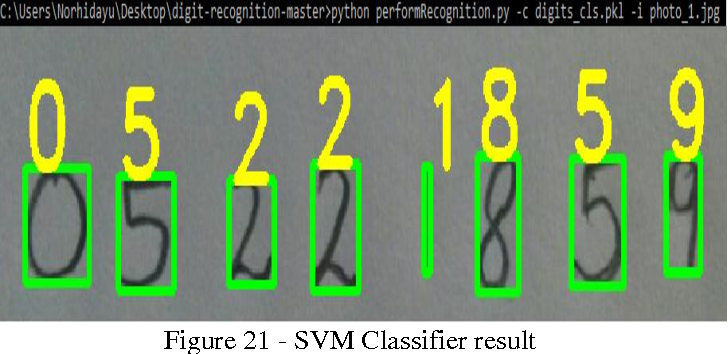 Figure 21 from Handwritten Recognition Using SVM, KNN and Neural