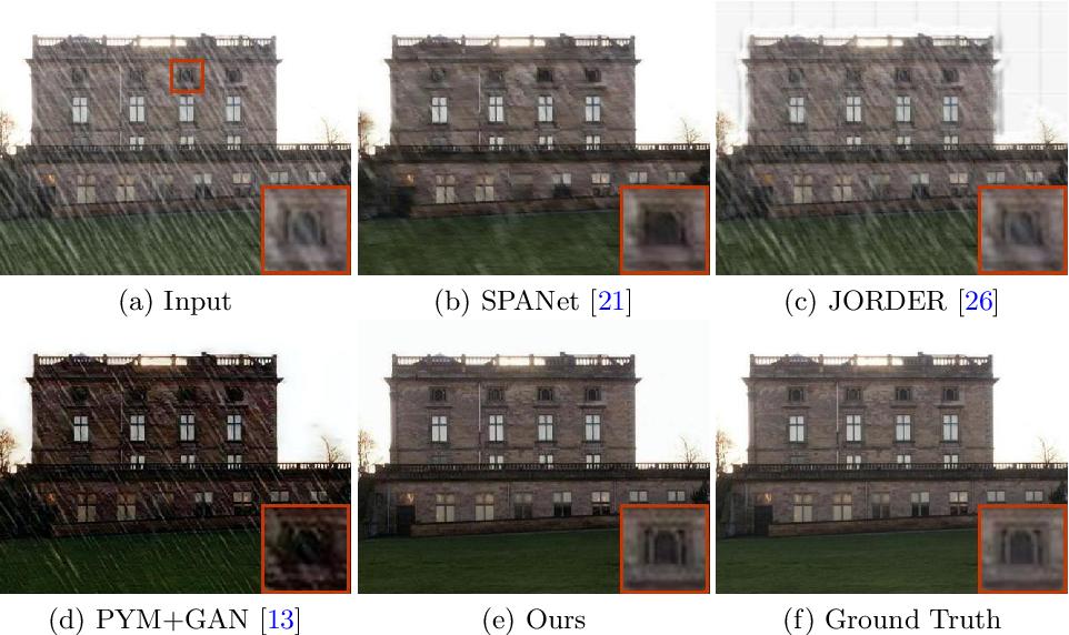 Figure 1 for Rethinking Image Deraining via Rain Streaks and Vapors