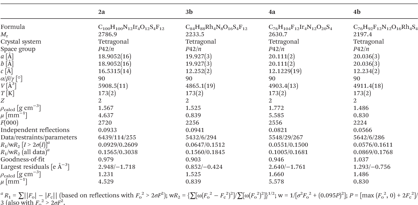Table 1 Crystallographic data and structure refinement parameters
