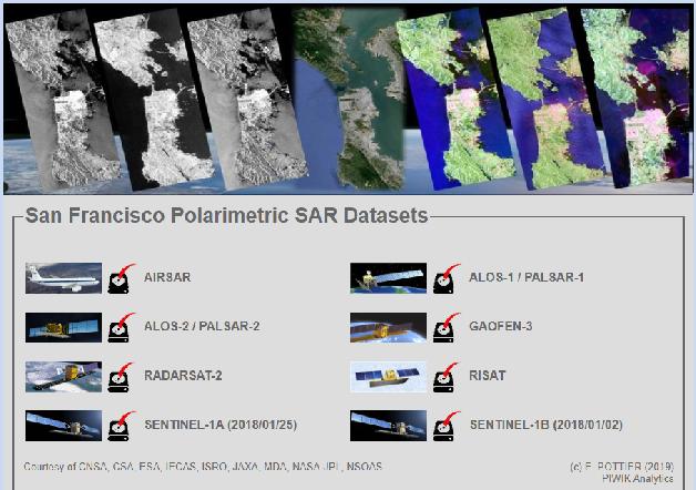 Figure 1 for PolSF: PolSAR image dataset on San Francisco