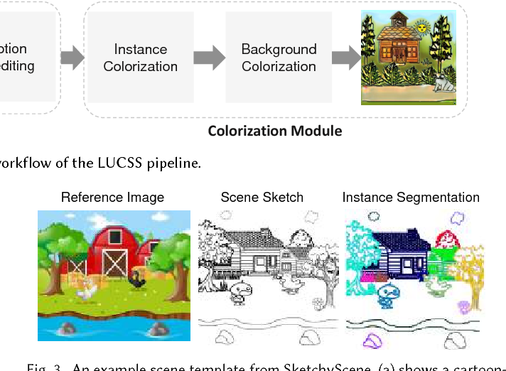 Figure 3 for LUCSS: Language-based User-customized Colourization of Scene Sketches