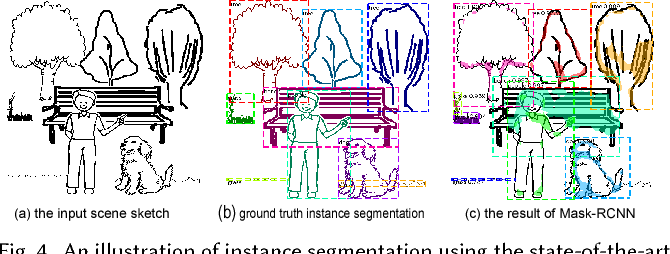 Figure 4 for LUCSS: Language-based User-customized Colourization of Scene Sketches
