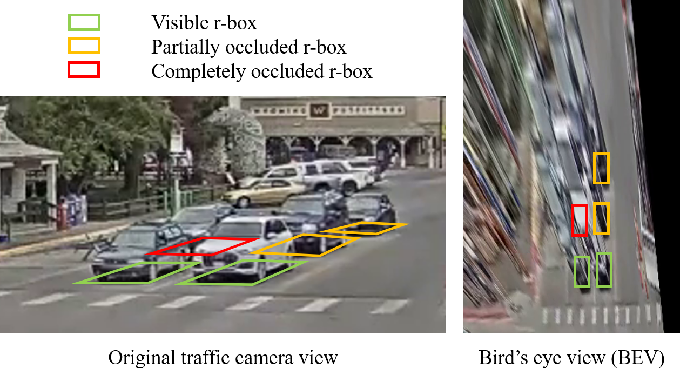 Figure 3 for Monocular 3D Vehicle Detection Using Uncalibrated Traffic Cameras through Homography