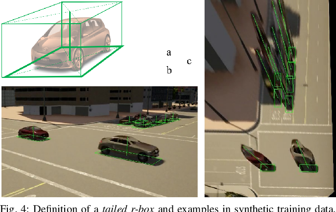 Figure 4 for Monocular 3D Vehicle Detection Using Uncalibrated Traffic Cameras through Homography