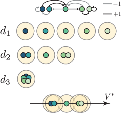 Figure 1 for Metrics and continuity in reinforcement learning