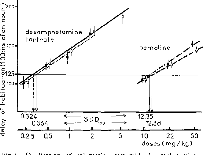 Figure 1 from Antagonism of skin conductance response (SCR
