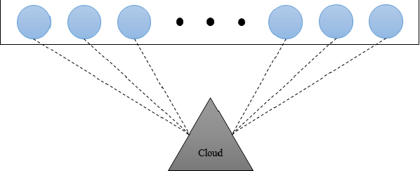 Figure 1 for ArchNet: Data Hiding Model in Distributed Machine Learning System