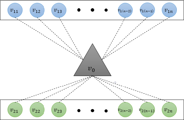 Figure 2 for ArchNet: Data Hiding Model in Distributed Machine Learning System