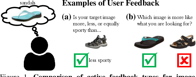 Figure 1 for Give me a hint! Navigating Image Databases using Human-in-the-loop Feedback