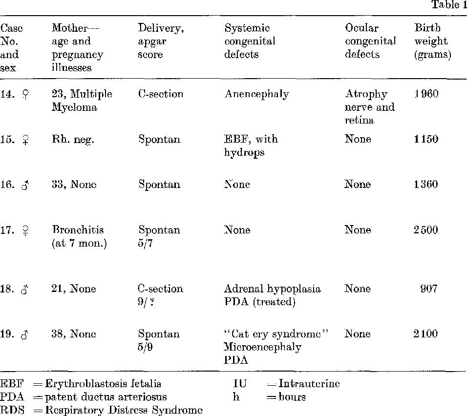 Retrolental fibroplazi 30