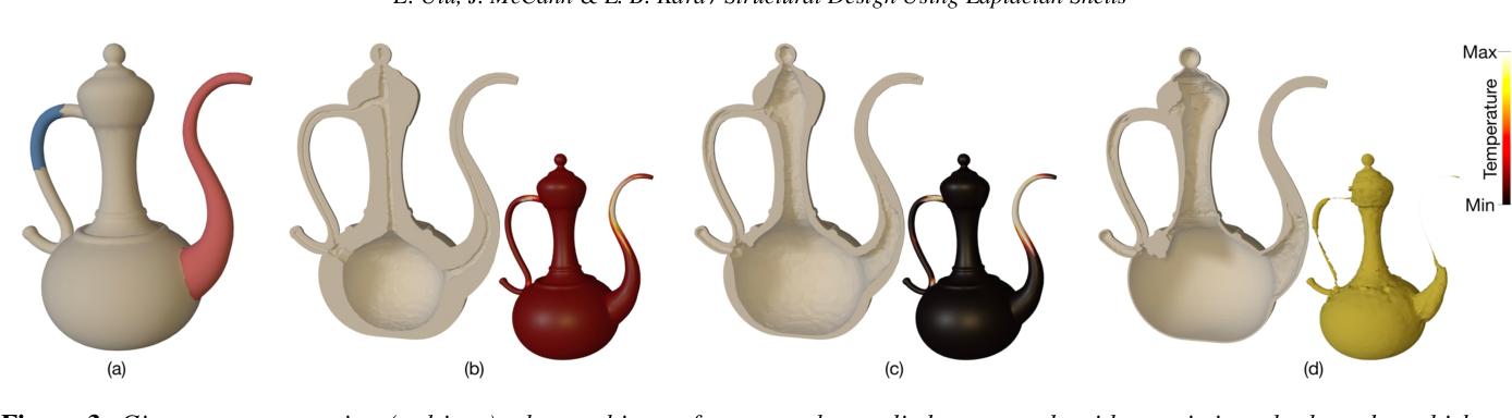 Figure 3 for Structural Design Using Laplacian Shells