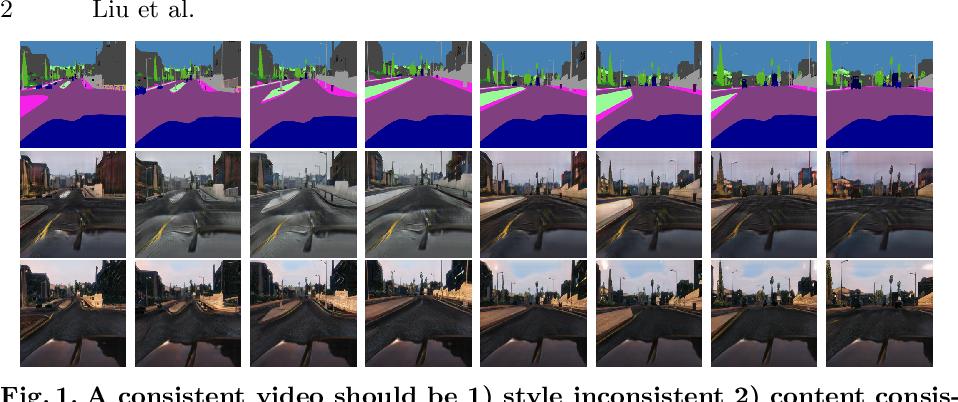 Figure 1 for Unsupervised Multimodal Video-to-Video Translation via Self-Supervised Learning