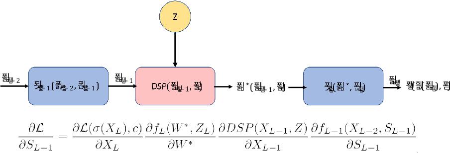 Figure 3 for Learning Discriminative Video Representations Using Adversarial Perturbations