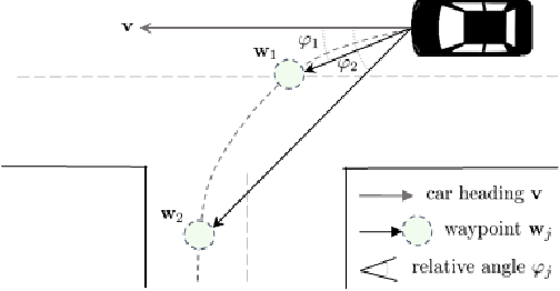 Figure 3 for Driving Policy Transfer via Modularity and Abstraction