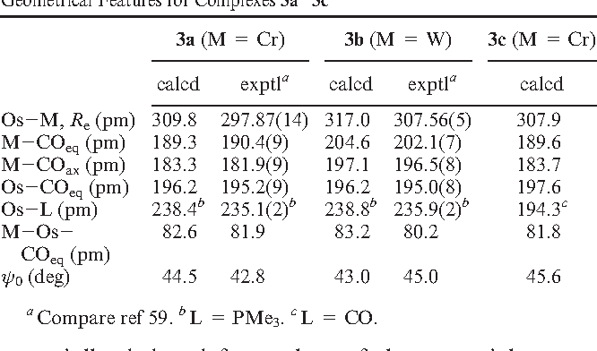 Table 1. Computed [Becke-Perdew/TZP(ZORA) Level] and Experimental Geometrical Features for Complexes 3a-3c