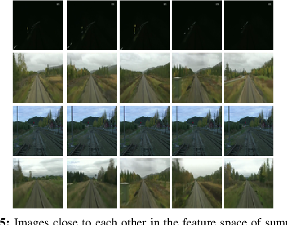 Figure 3 for Addressing Challenging Place Recognition Tasks using Generative Adversarial Networks