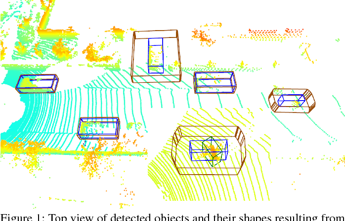Figure 1 for Capturing Object Detection Uncertainty in Multi-Layer Grid Maps