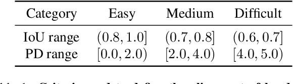 Figure 1 for LOHO: Latent Optimization of Hairstyles via Orthogonalization