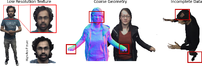 Figure 3 for LookinGood: Enhancing Performance Capture with Real-time Neural Re-Rendering