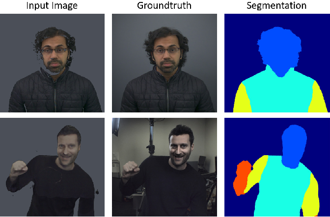 Figure 4 for LookinGood: Enhancing Performance Capture with Real-time Neural Re-Rendering