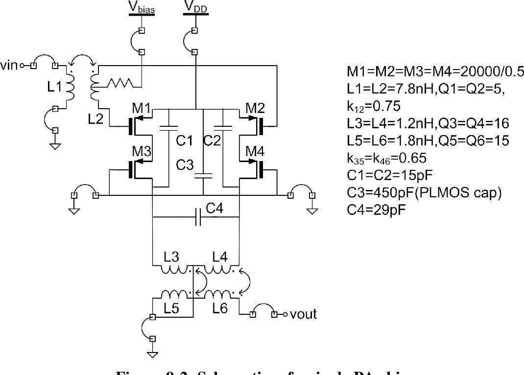 PDF] Integrated UHF CMOS power amplifiers in silicon on insulator