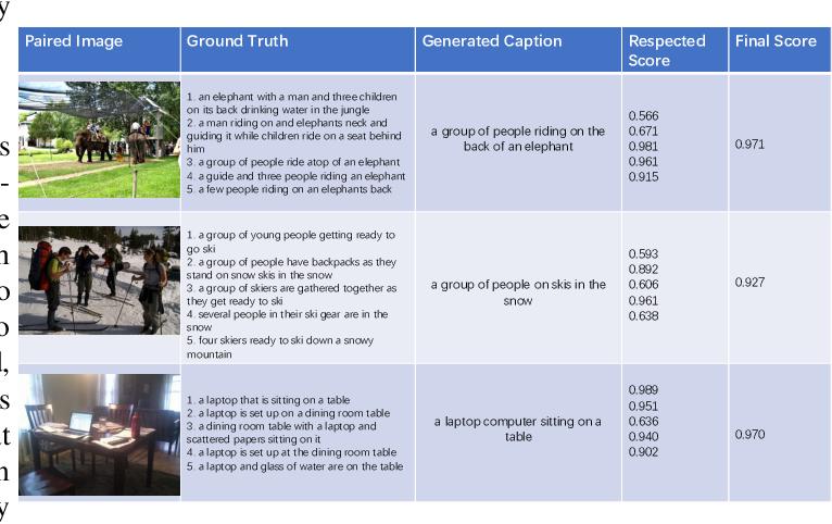 Figure 2 for Intrinsic Image Captioning Evaluation