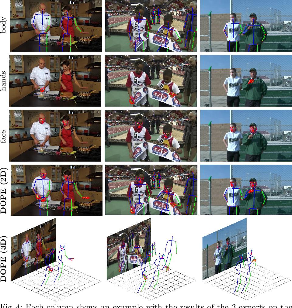 Figure 4 for DOPE: Distillation Of Part Experts for whole-body 3D pose estimation in the wild