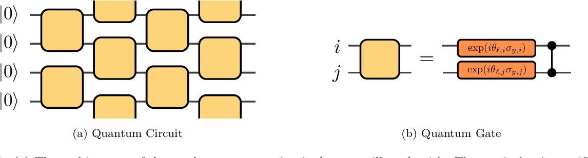 Figure 1 for Entanglement Diagnostics for Efficient Quantum Computation