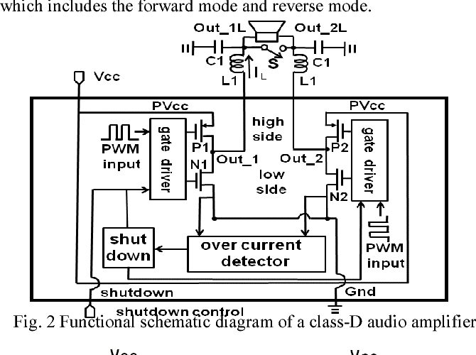 Figure 2 from Low-side driver's failure mechanism in a class-D