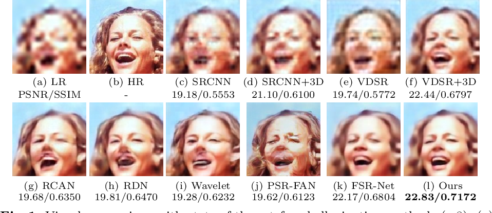 Figure 1 for Face Super-Resolution Guided by 3D Facial Priors