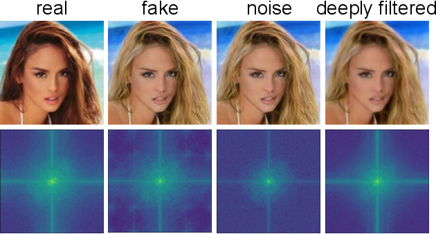 Figure 3 for FakeRetouch: Evading DeepFakes Detection via the Guidance of Deliberate Noise
